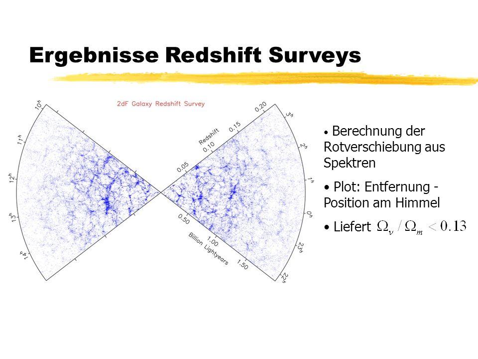 Berechnung der Rotverschiebung aus Spektren Plot: Entfernung - Position am Himmel Liefert Ergebnisse Redshift Surveys