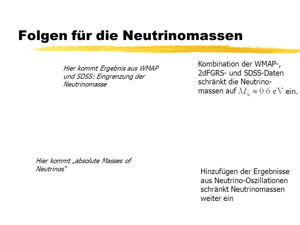 Folgen für die Neutrinomassen Kombination der WMAP-, 2dFGRS- und SDSS-Daten schränkt die Neutrino- massen auf ein.