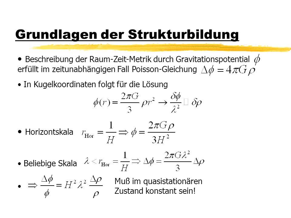 Grundlagen der Strukturbildung In Kugelkoordinaten folgt für die Lösung Beschreibung der Raum-Zeit-Metrik durch Gravitationspotential erfüllt im zeitunabhängigen Fall Poisson-Gleichung Horizontskala Beliebige Skala Muß im quasistationären Zustand konstant sein!