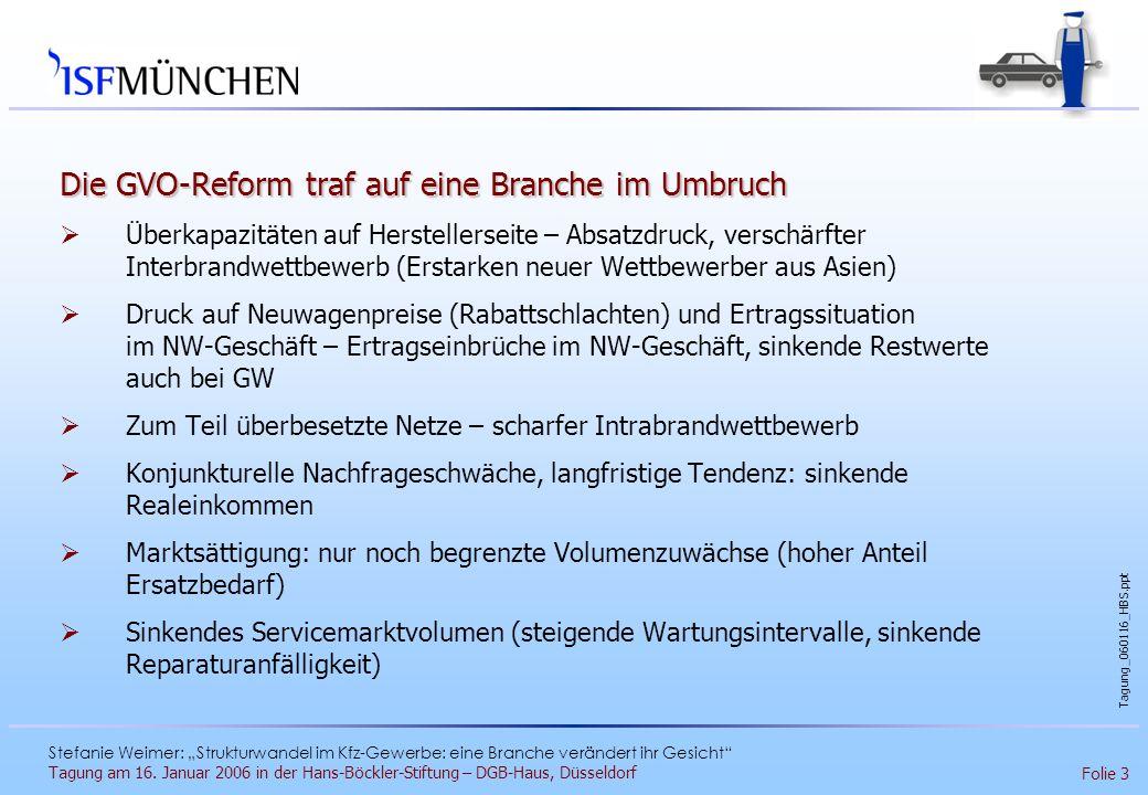 Stefanie Weimer: Strukturwandel im Kfz-Gewerbe: eine Branche verändert ihr Gesicht Tagung am 16. Januar 2006 in der Hans-Böckler-Stiftung – DGB-Haus,