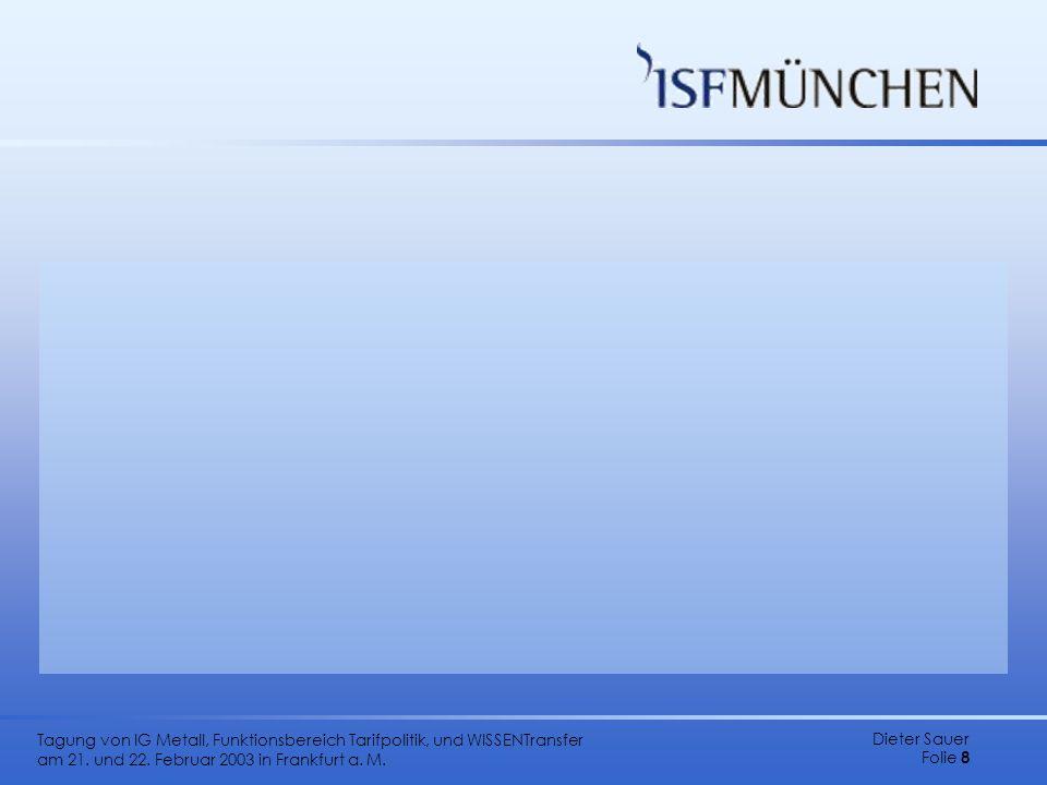 Dieter Sauer Folie 8 Tagung von IG Metall, Funktionsbereich Tarifpolitik, und WISSENTransfer am 21. und 22. Februar 2003 in Frankfurt a. M.