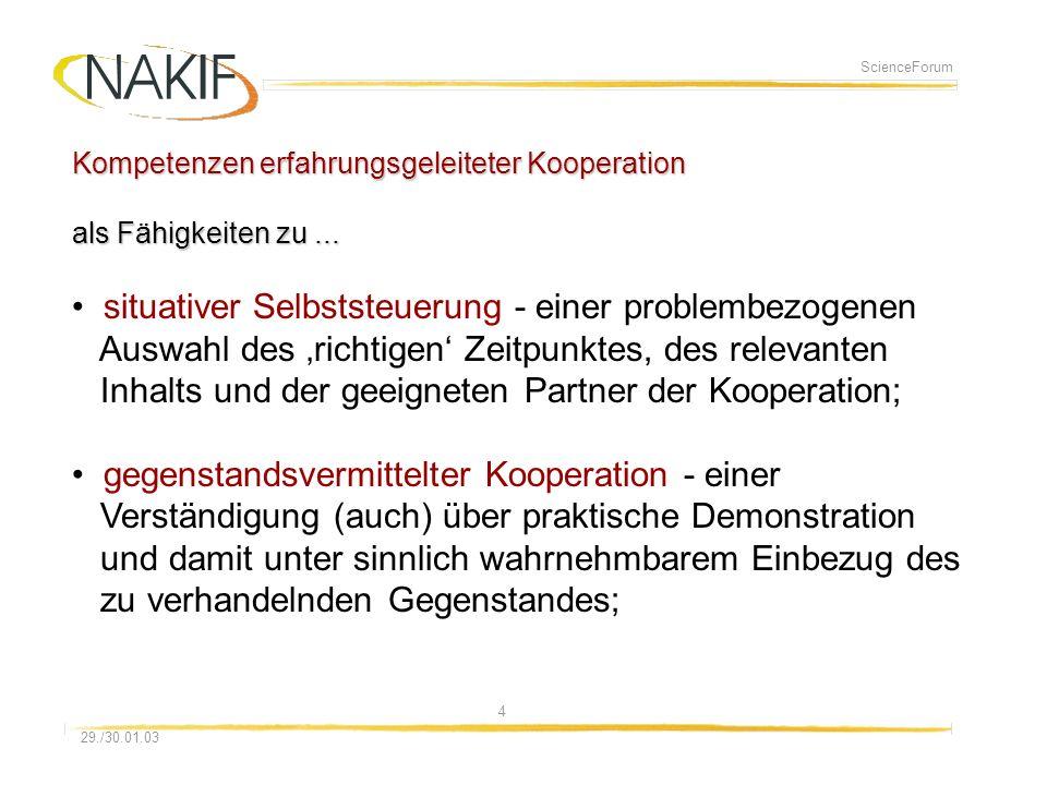 408.01.2014 29./30.01.03 ScienceForum Kompetenzen erfahrungsgeleiteter Kooperation als Fähigkeiten zu... situativer Selbststeuerung - einer problembez