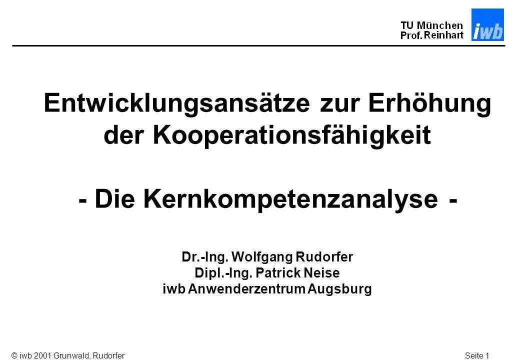 Seite 12© iwb 2001 Grunwald, Rudorfer Kaufkriterien und ihre Gewichtung Produkteigenschaften