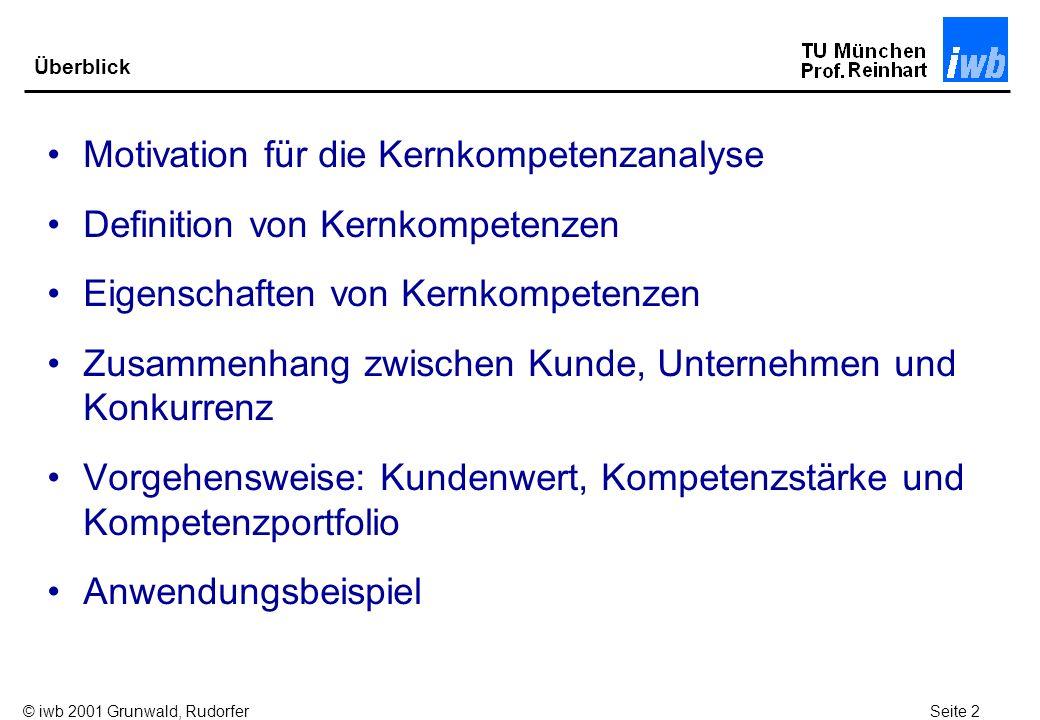 Seite 13© iwb 2001 Grunwald, Rudorfer Workshop Kernkompetenzanalyse Ermittlung von Produkteigenschaften Welche technischen Eigenschaften (Produkteigenschaften) preisen Sie als Vertriebsmitarbeiter bei Ihren Sportfachgeschäften an ?