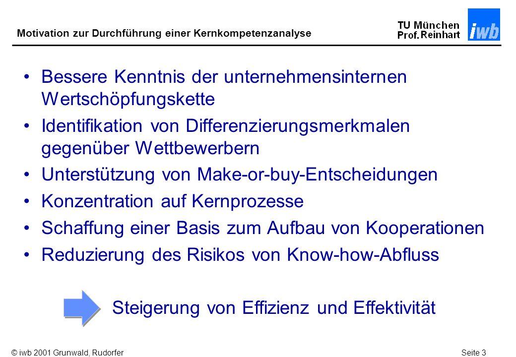 Seite 14© iwb 2001 Grunwald, Rudorfer Workshop Kernkompetenzanalyse Kaufkriterium und Produkteigenschaften