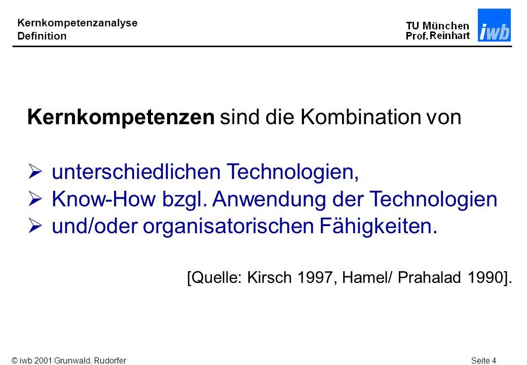 Seite 15© iwb 2001 Grunwald, Rudorfer Workshop Kernkompetenzanalyse Kaufkriterium und Produkteigenschaften