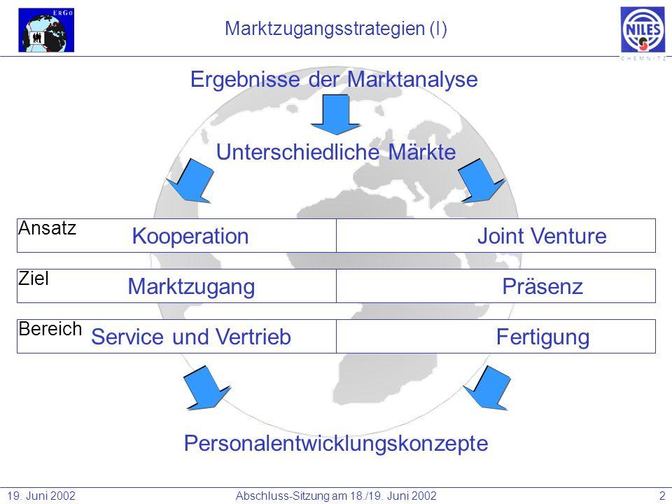 19. Juni 2002Abschluss-Sitzung am 18./19. Juni 20022 Bereich Ziel Marktzugangsstrategien (I) Unterschiedliche Märkte KooperationJoint Venture Marktzug