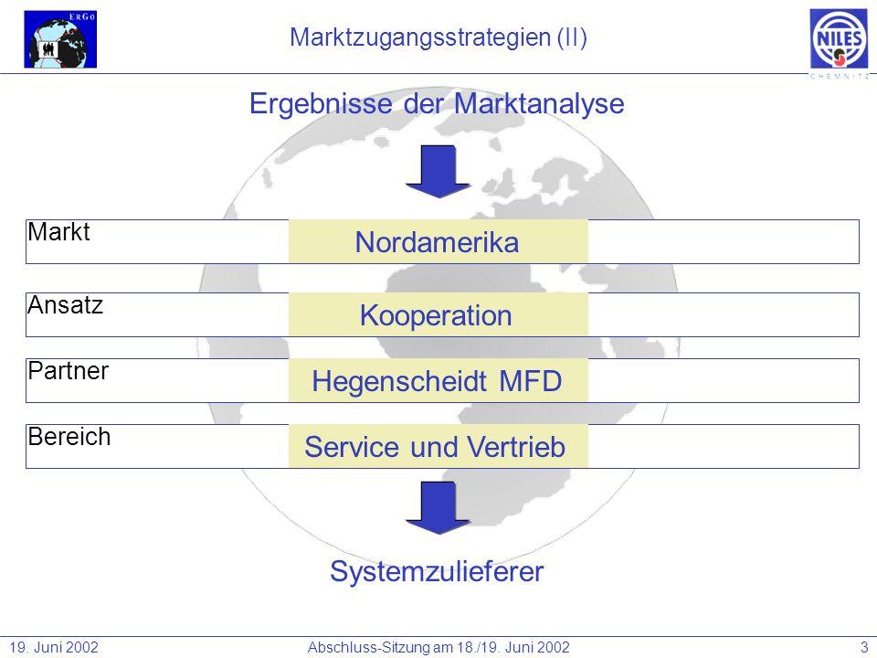 19. Juni 2002Abschluss-Sitzung am 18./19. Juni 20023 Marktzugangsstrategien (II) Ergebnisse der Marktanalyse Systemzulieferer Markt Bereich Partner An