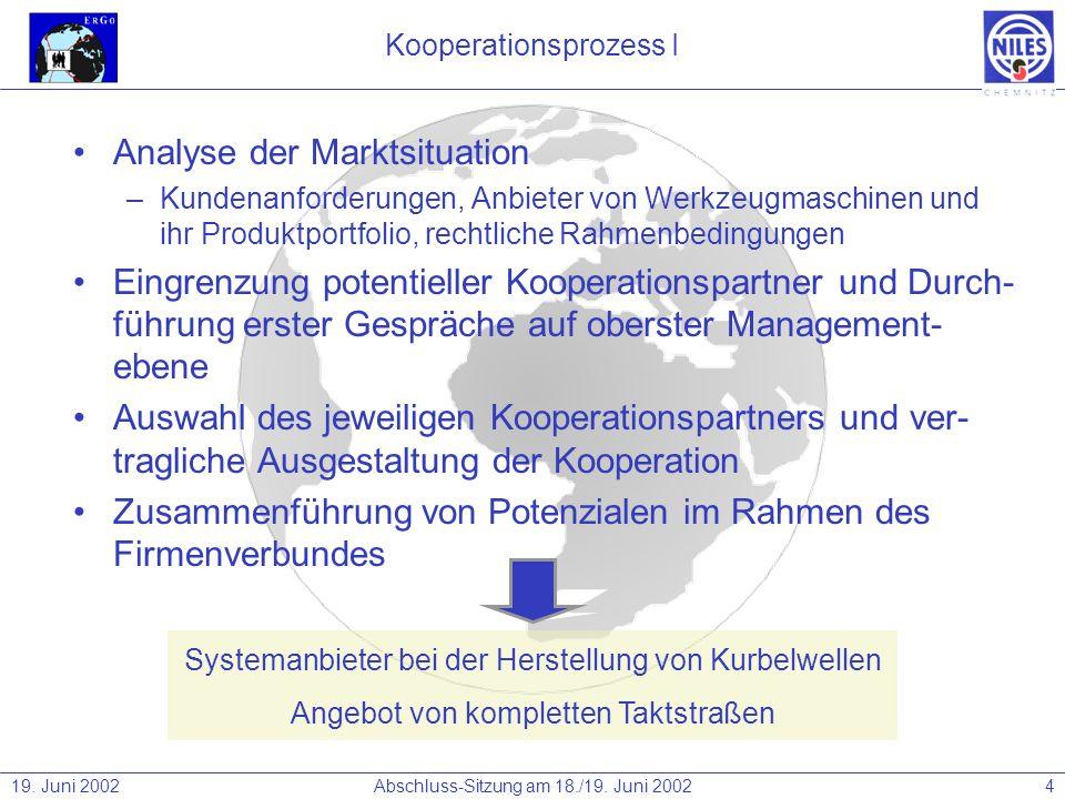 19. Juni 2002Abschluss-Sitzung am 18./19. Juni 20024 Kooperationsprozess I Analyse der Marktsituation –Kundenanforderungen, Anbieter von Werkzeugmasch
