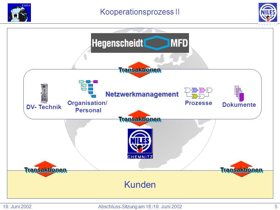 19. Juni 2002Abschluss-Sitzung am 18./19. Juni 20025 Kooperationsprozess IINetzwerkmanagement DV- Technik Organisation/ Personal Prozesse Dokumente Tr
