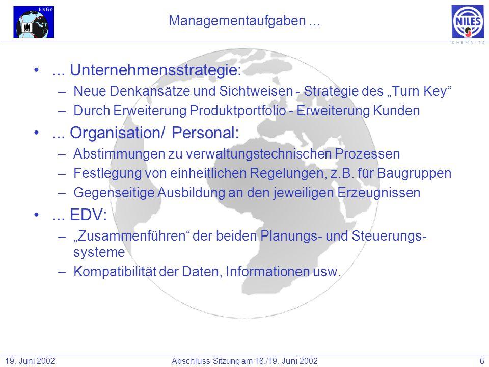 19. Juni 2002Abschluss-Sitzung am 18./19. Juni 20026 Managementaufgaben...... Unternehmensstrategie: –Neue Denkansätze und Sichtweisen - Strategie des