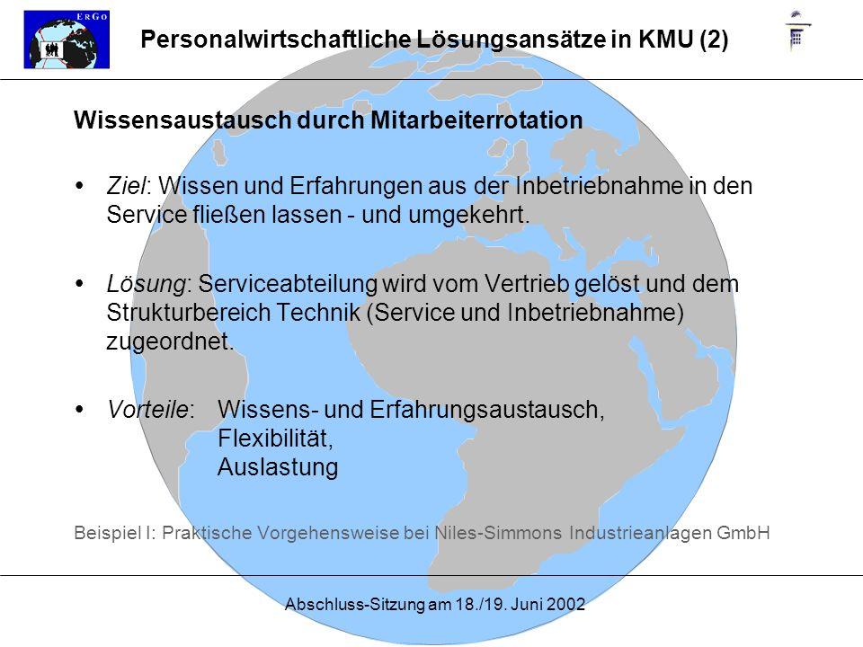 Abschluss-Sitzung am 18./19. Juni 2002 Wissensaustausch durch Mitarbeiterrotation Ziel: Wissen und Erfahrungen aus der Inbetriebnahme in den Service f