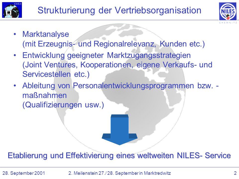28. September 20012. Meilenstein 27./ 28. September in Marktredwitz2 Strukturierung der Vertriebsorganisation Marktanalyse (mit Erzeugnis- und Regiona
