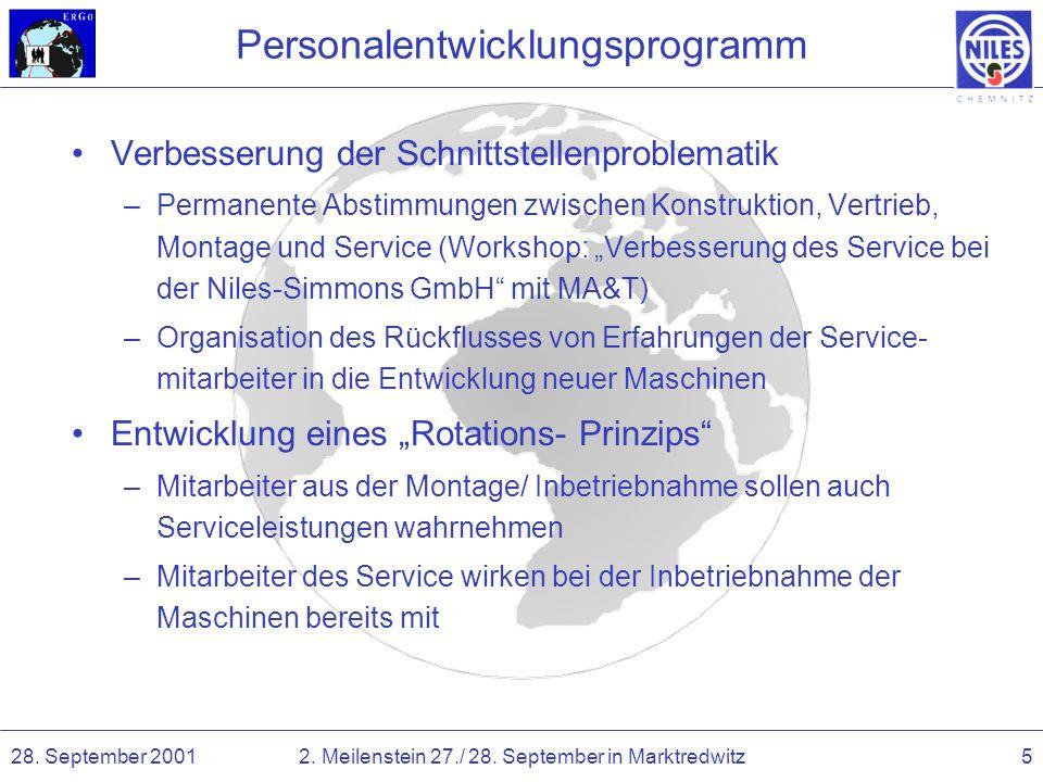 28. September 20012. Meilenstein 27./ 28. September in Marktredwitz5 Personalentwicklungsprogramm Verbesserung der Schnittstellenproblematik –Permanen