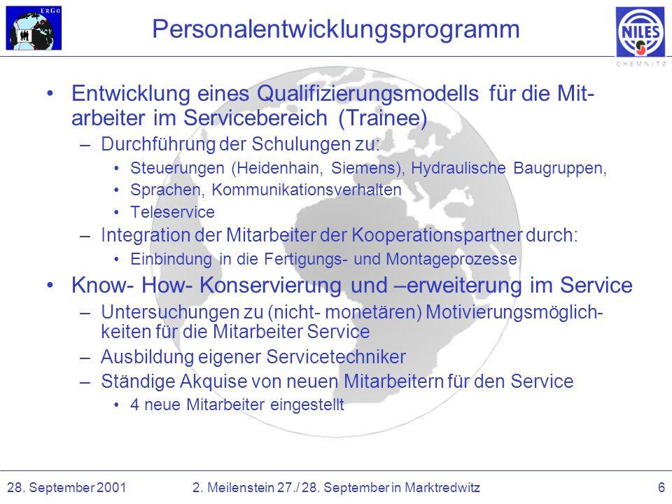 28. September 20012. Meilenstein 27./ 28. September in Marktredwitz6 Personalentwicklungsprogramm Entwicklung eines Qualifizierungsmodells für die Mit