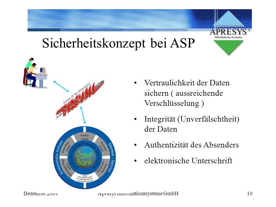 Dezember 2001Apresys Informationssysteme GmbH10 Sicherheitskonzept bei ASP Vertraulichkeit der Daten sichern ( aussreichende Verschlüsselung ) Integri