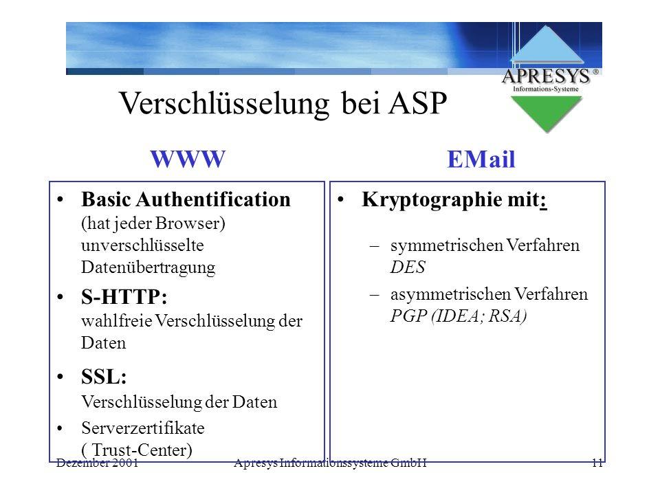 Dezember 2001Apresys Informationssysteme GmbH11 Basic Authentification (hat jeder Browser) unverschlüsselte Datenübertragung S-HTTP: wahlfreie Verschl