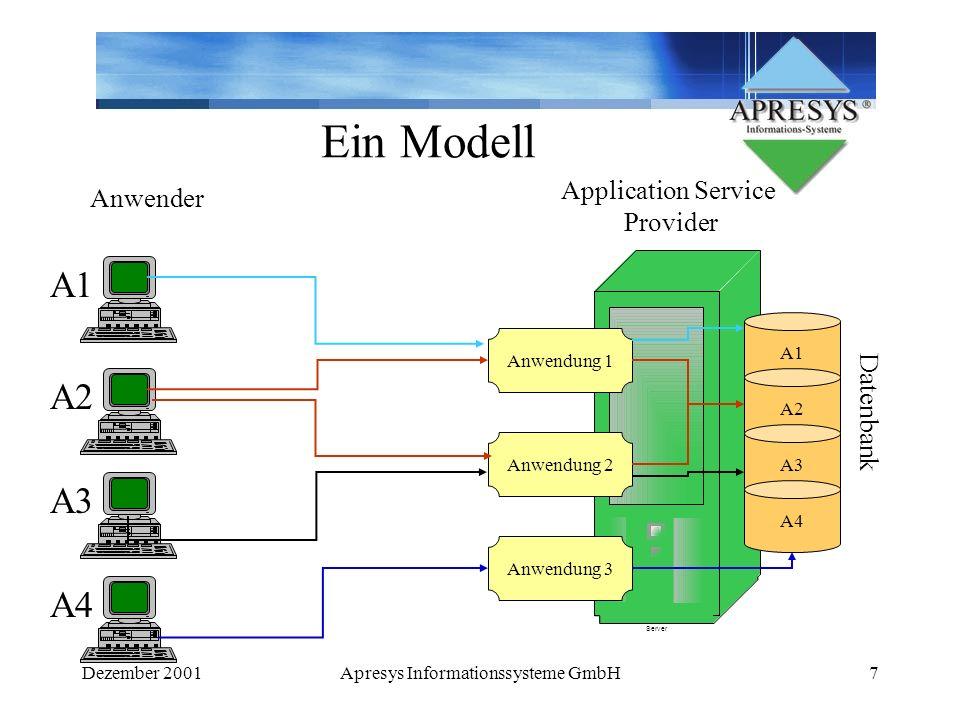 Dezember 2001Apresys Informationssysteme GmbH7 Ein Modell Anwender Application Service Provider Server Anwendung 1 Anwendung 2 Anwendung 3 A1 A2 A3 A4