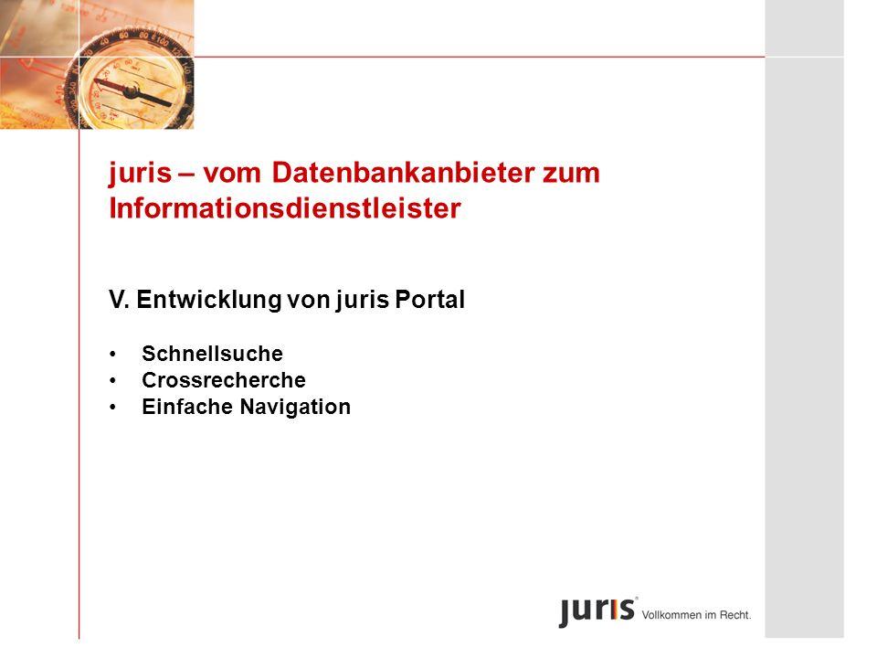 juris – vom Datenbankanbieter zum Informationsdienstleister V. Entwicklung von juris Portal Schnellsuche Crossrecherche Einfache Navigation