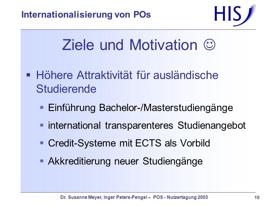 Dr. Susanne Meyer, Inger Peters-Pengel – POS - Nutzertagung 2003 10 Internationalisierung von POs Ziele und Motivation Höhere Attraktivität für auslän