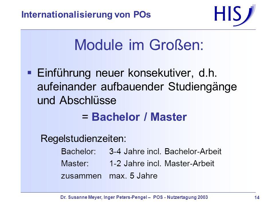 Dr. Susanne Meyer, Inger Peters-Pengel – POS - Nutzertagung 2003 14 Internationalisierung von POs Module im Großen: Einführung neuer konsekutiver, d.h