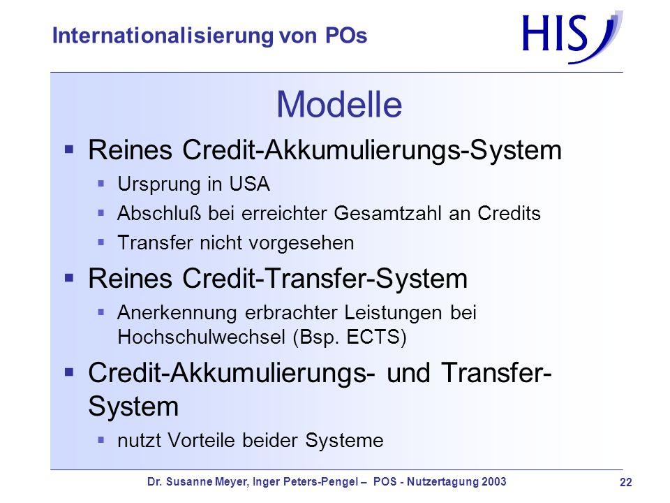 Dr. Susanne Meyer, Inger Peters-Pengel – POS - Nutzertagung 2003 22 Internationalisierung von POs Modelle Reines Credit-Akkumulierungs-System Ursprung