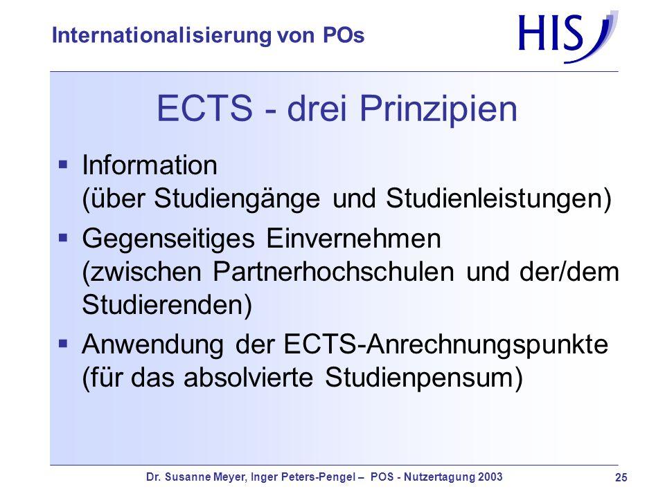 Dr. Susanne Meyer, Inger Peters-Pengel – POS - Nutzertagung 2003 25 Internationalisierung von POs ECTS - drei Prinzipien Information (über Studiengäng