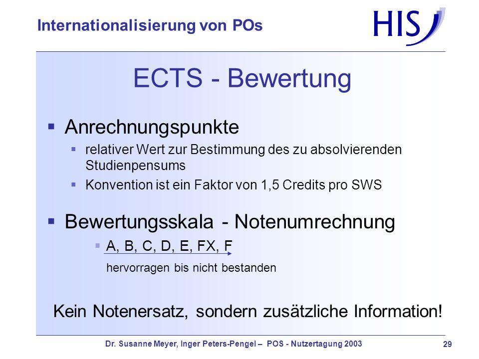 Dr. Susanne Meyer, Inger Peters-Pengel – POS - Nutzertagung 2003 29 Internationalisierung von POs ECTS - Bewertung Anrechnungspunkte relativer Wert zu