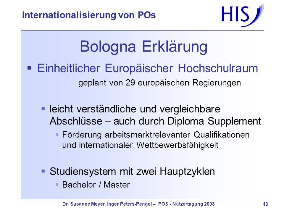 Dr. Susanne Meyer, Inger Peters-Pengel – POS - Nutzertagung 2003 48 Internationalisierung von POs Bologna Erklärung Einheitlicher Europäischer Hochsch