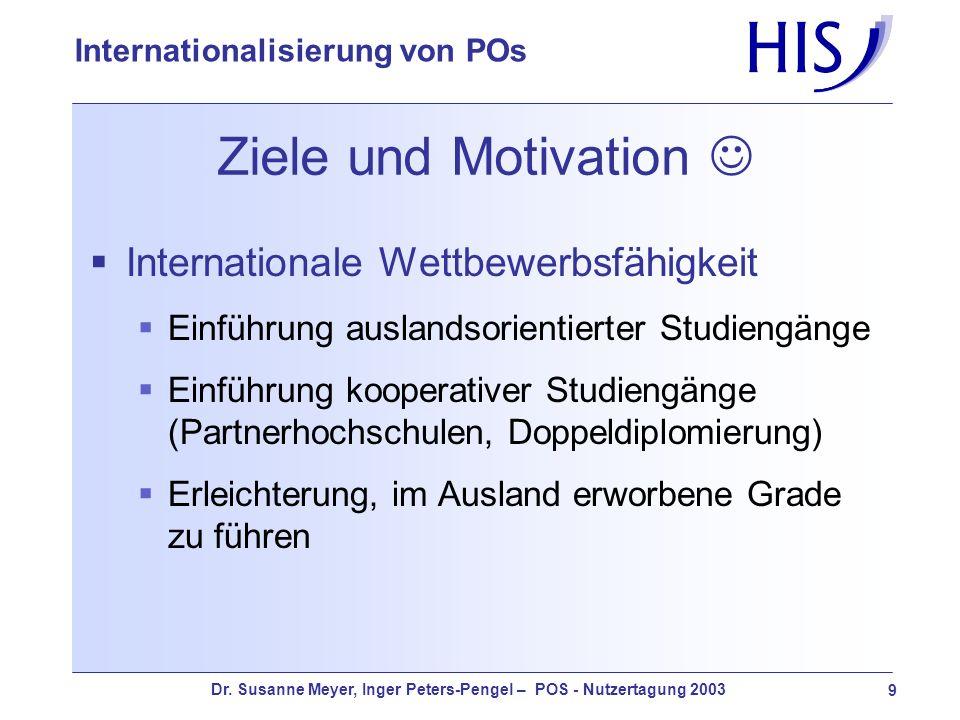 Dr. Susanne Meyer, Inger Peters-Pengel – POS - Nutzertagung 2003 9 Internationalisierung von POs Ziele und Motivation Internationale Wettbewerbsfähigk