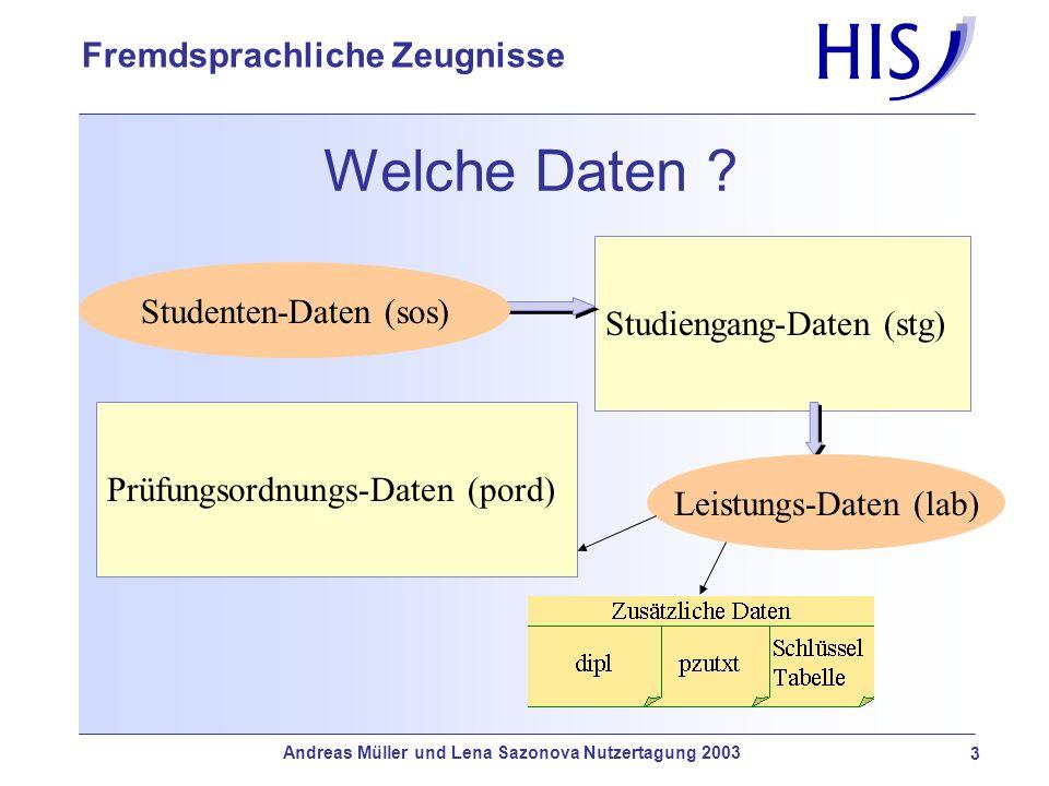 Andreas Müller und Lena Sazonova Nutzertagung 2003 3 Fremdsprachliche Zeugnisse Welche Daten ? Studiengang-Daten (stg) Studenten-Daten (sos) Leistungs