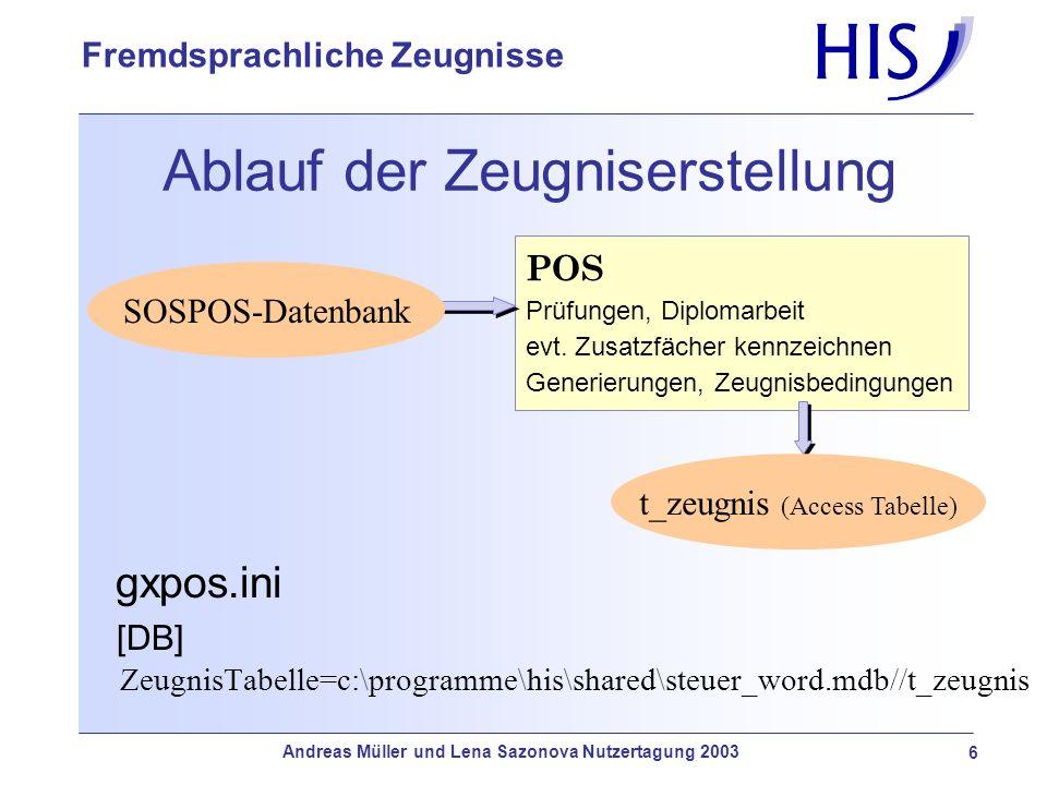 Andreas Müller und Lena Sazonova Nutzertagung 2003 6 Fremdsprachliche Zeugnisse Ablauf der Zeugniserstellung POS Prüfungen, Diplomarbeit evt. Zusatzfä
