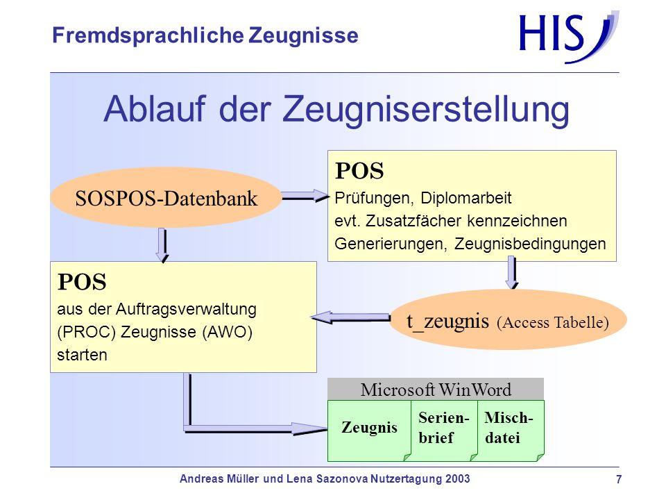 Andreas Müller und Lena Sazonova Nutzertagung 2003 7 Fremdsprachliche Zeugnisse Ablauf der Zeugniserstellung POS Prüfungen, Diplomarbeit evt. Zusatzfä