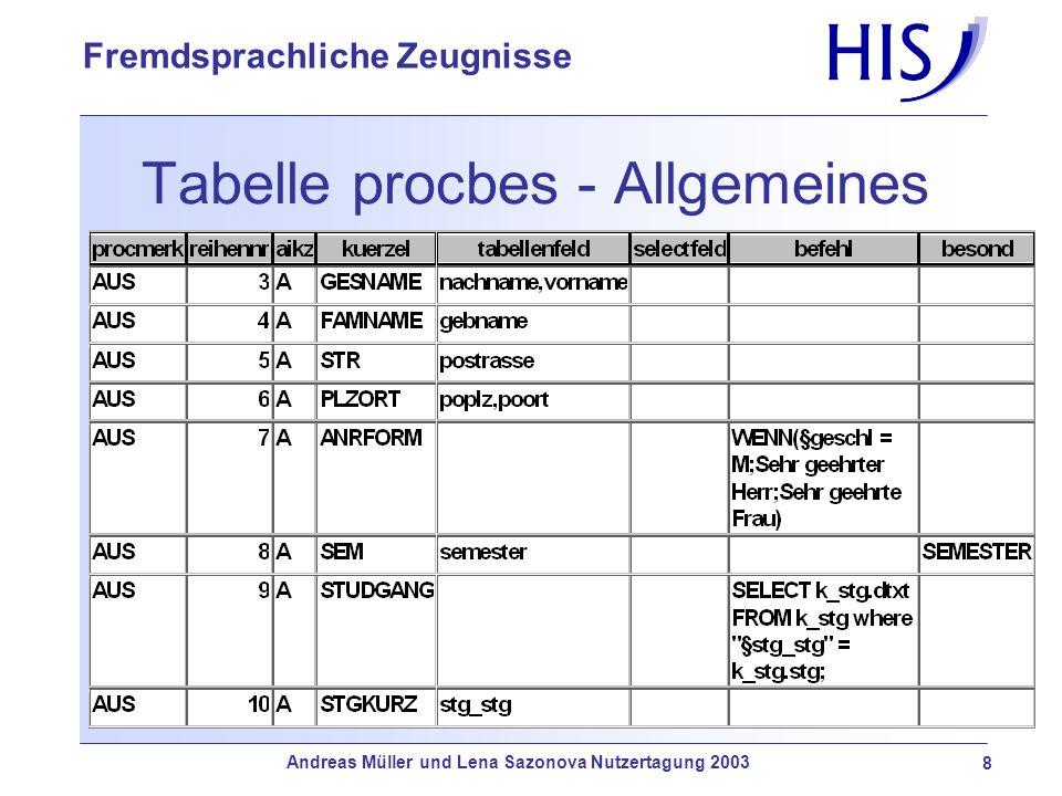 Andreas Müller und Lena Sazonova Nutzertagung 2003 8 Fremdsprachliche Zeugnisse Tabelle procbes - Allgemeines In dieser Tabelle können mehrere Templat