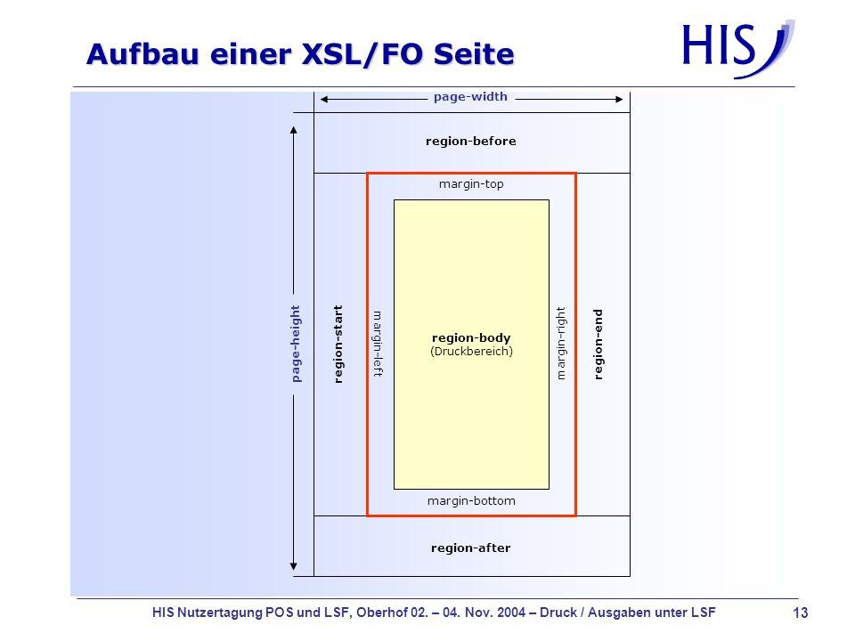 13 HIS Nutzertagung POS und LSF, Oberhof 02. – 04. Nov. 2004 – Druck / Ausgaben unter LSF Aufbau einer XSL/FO Seite region-before region-startregion-e