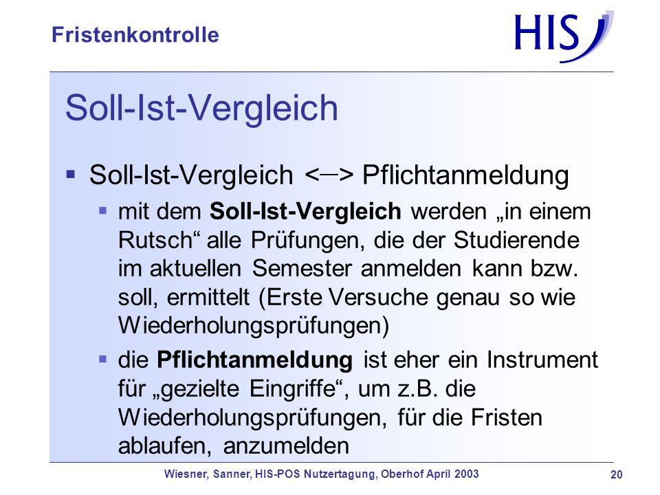 Wiesner, Sanner, HIS-POS Nutzertagung, Oberhof April 2003 20 Fristenkontrolle Soll-Ist-Vergleich Soll-Ist-Vergleich Pflichtanmeldung mit dem Soll-Ist-