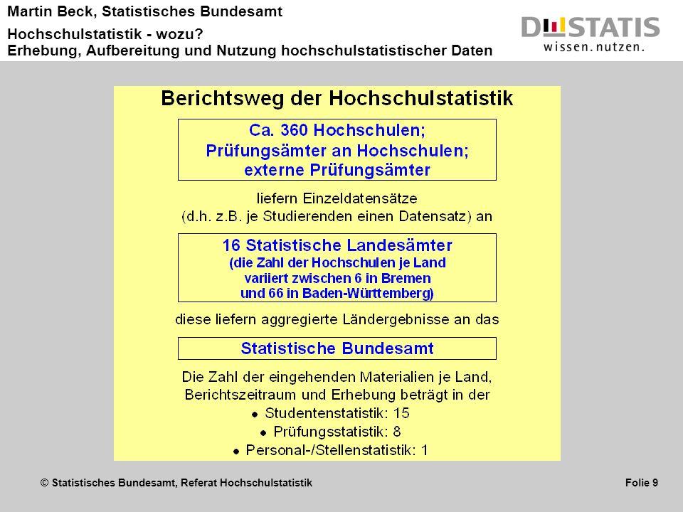 © Statistisches Bundesamt, Referat Hochschulstatistik Folie 9 Martin Beck, Statistisches Bundesamt Hochschulstatistik - wozu? Erhebung, Aufbereitung u