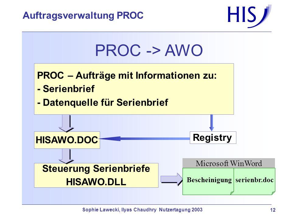 Sophie Lawecki, Ilyas Chaudhry Nutzertagung 2003 12 Auftragsverwaltung PROC PROC -> AWO PROC – Aufträge mit Informationen zu: - Serienbrief - Datenque