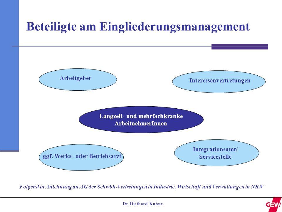 Dr. Diethard Kuhne Langzeit- und mehrfachkranke ArbeitnehmerInnen ArbeitgeberInteressenvertretungen ggf. Werks- oder Betriebsarzt / Integrationsamt/ S