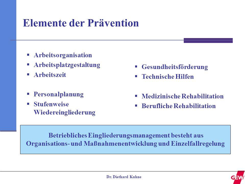 Dr. Diethard Kuhne Elemente der Prävention Gesundheitsförderung Technische Hilfen Medizinische Rehabilitation Berufliche Rehabilitation Betriebliches