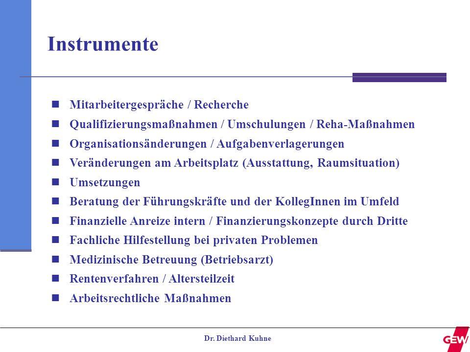 Dr. Diethard Kuhne Mitarbeitergespräche / Recherche Qualifizierungsmaßnahmen / Umschulungen / Reha-Maßnahmen Organisationsänderungen / Aufgabenverlage