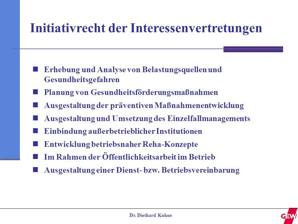 Dr. Diethard Kuhne Initiativrecht der Interessenvertretungen Bei der Planung von Gesundheitsförderungs- maßnahmen Erhebung und Analyse von Belastungsq