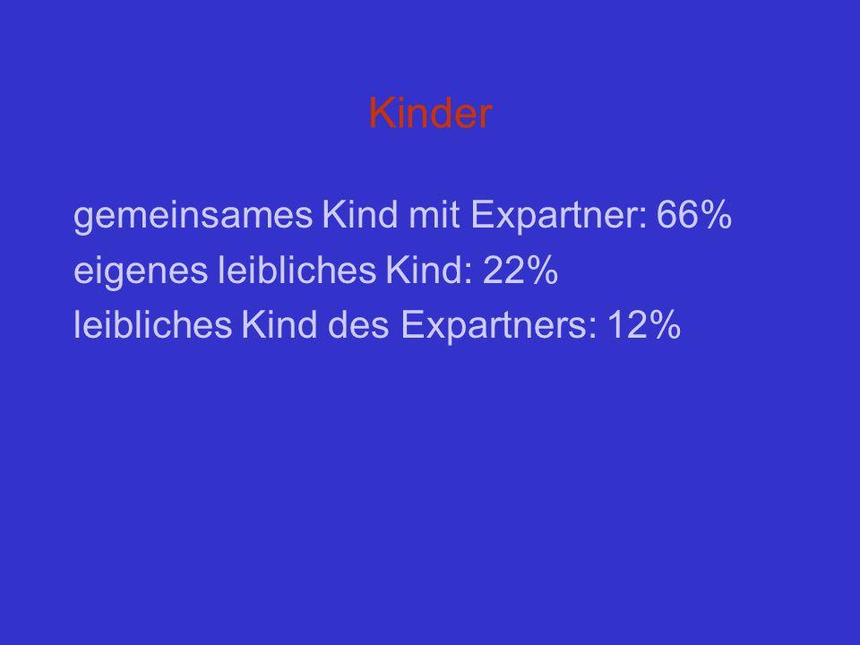 Kinder gemeinsames Kind mit Expartner: 66% eigenes leibliches Kind: 22% leibliches Kind des Expartners: 12%