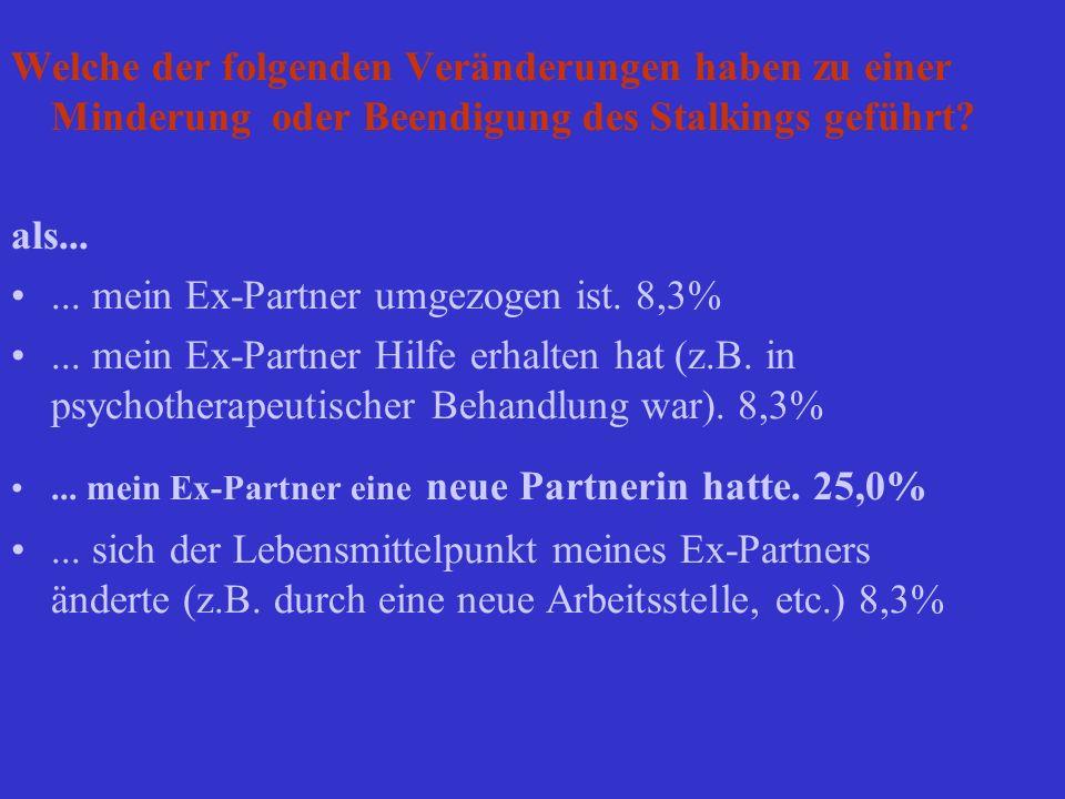 Welche der folgenden Veränderungen haben zu einer Minderung oder Beendigung des Stalkings geführt? als...... mein Ex-Partner umgezogen ist. 8,3%... me