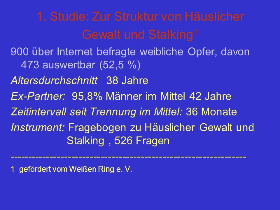 1. Studie: Zur Struktur von Häuslicher Gewalt und Stalking 1 900 über Internet befragte weibliche Opfer, davon 473 auswertbar (52,5 %) Altersdurchschn