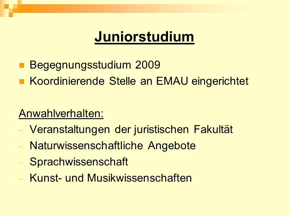 Juniorstudium Kooperationsvertrag für einen Präsenzstudiengang an EMAU Greifswald Ab Klassenstufe 9 bekommen ausgewählte Schüler die Chance zum Studium 2009 Begegnungsstudium der 8.