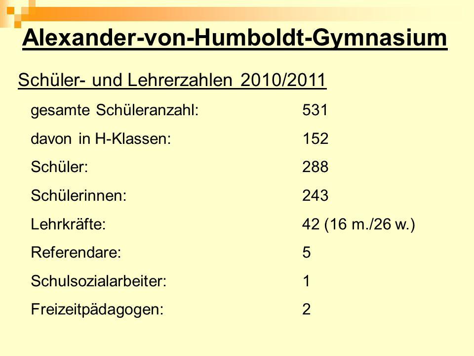 Alexander von Humboldt 14.09.1769 in Berlin geboren Universalgelehrter, Naturwissenschaft- ler, Humanist Wiederentdecker Amerikas gestorben 1862