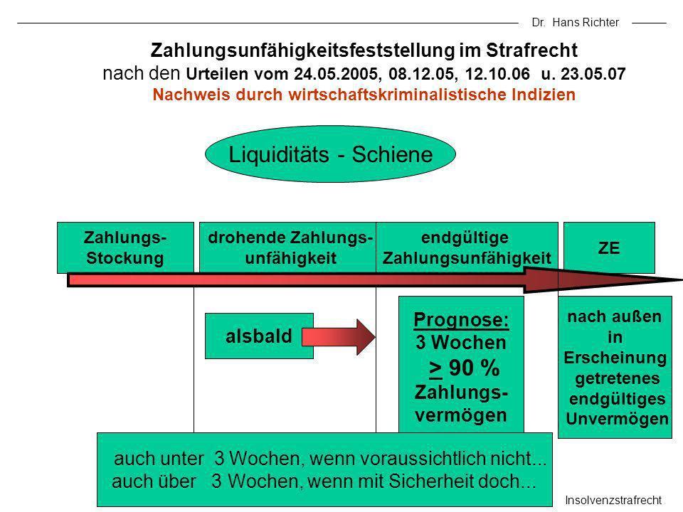 ZE Dr. Hans Richter Insolvenzstrafrecht Zahlungsunfähigkeitsfeststellung im Strafrecht nach den Urteilen vom 24.05.2005, 08.12.05, 12.10.06 u. 23.05.0