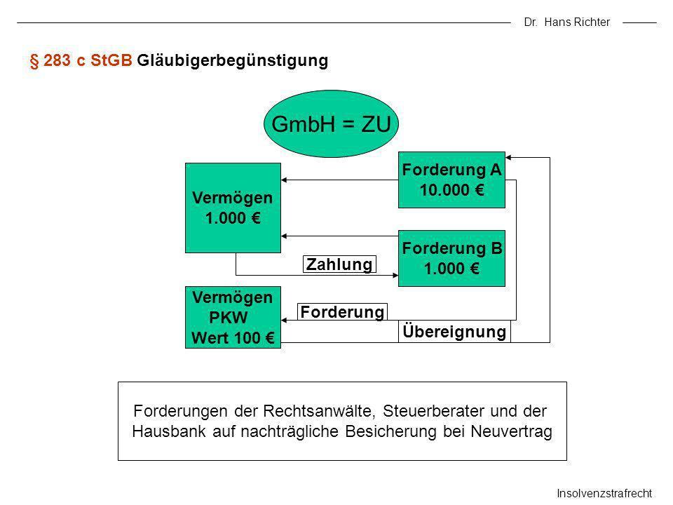Dr. Hans Richter Insolvenzstrafrecht § 283 c StGB Gläubigerbegünstigung GmbH = ZU Vermögen 1.000 Forderung A 10.000 Forderung B 1.000 Zahlung Forderun