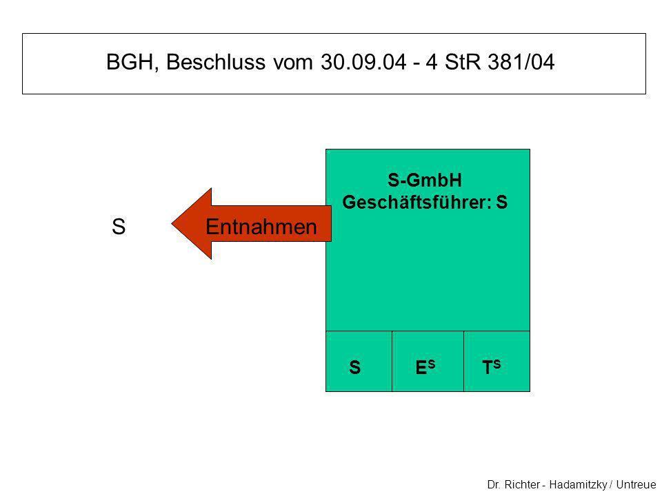 Dr. Richter - Hadamitzky / Untreue BGH, Beschluss vom 30.09.04 - 4 StR 381/04 S-GmbH Geschäftsführer: S SE S T S EntnahmenS